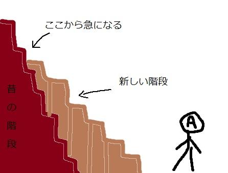 階段のイメージ図.jpg